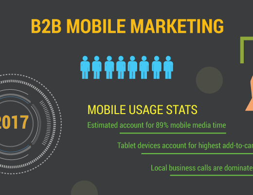 ways to attract buyers in B2B mobile marketing
